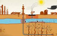 fracking